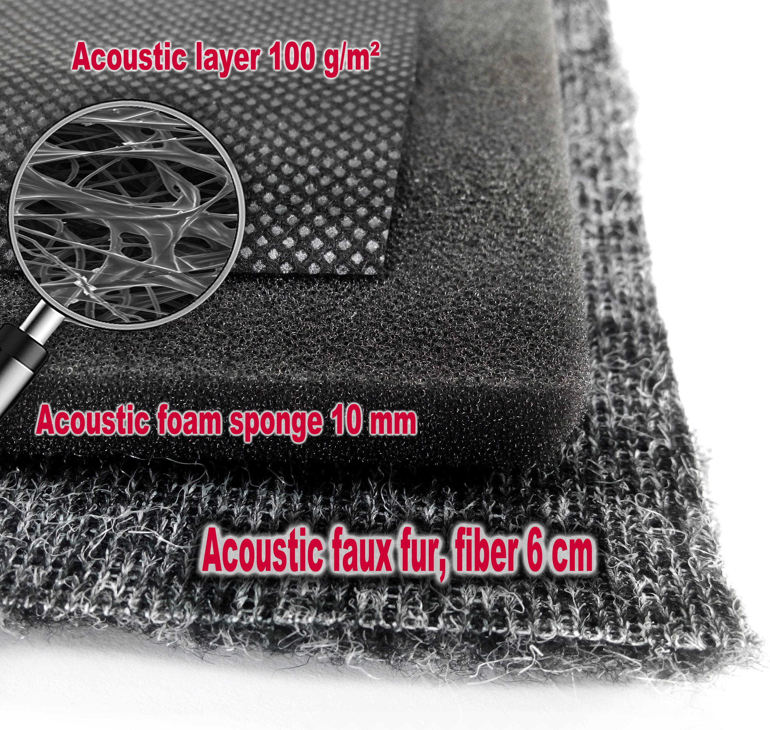 Acoustic Foam Technology
